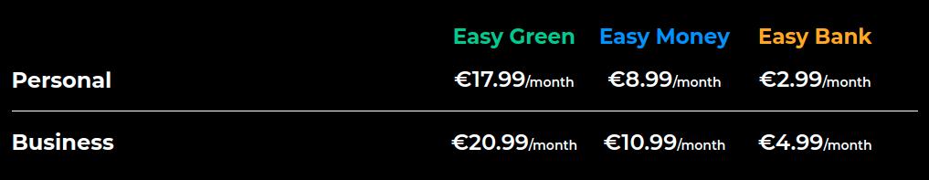 bunq pricing