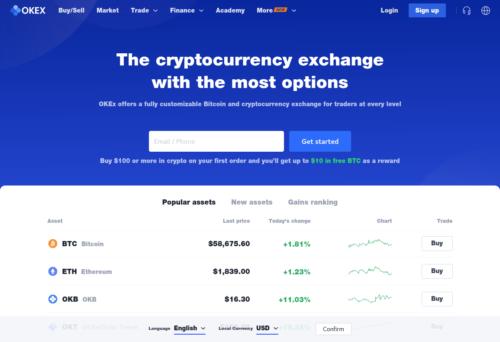 Okex BTC Exchange